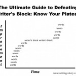 The Ultimate Guide to Defeating Writers Block: Know Your Plateau